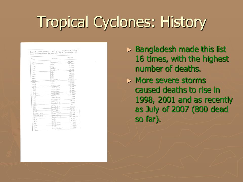 Tropical Cyclones: History ► Bangladesh made this list 16 times, with the highest number of deaths.