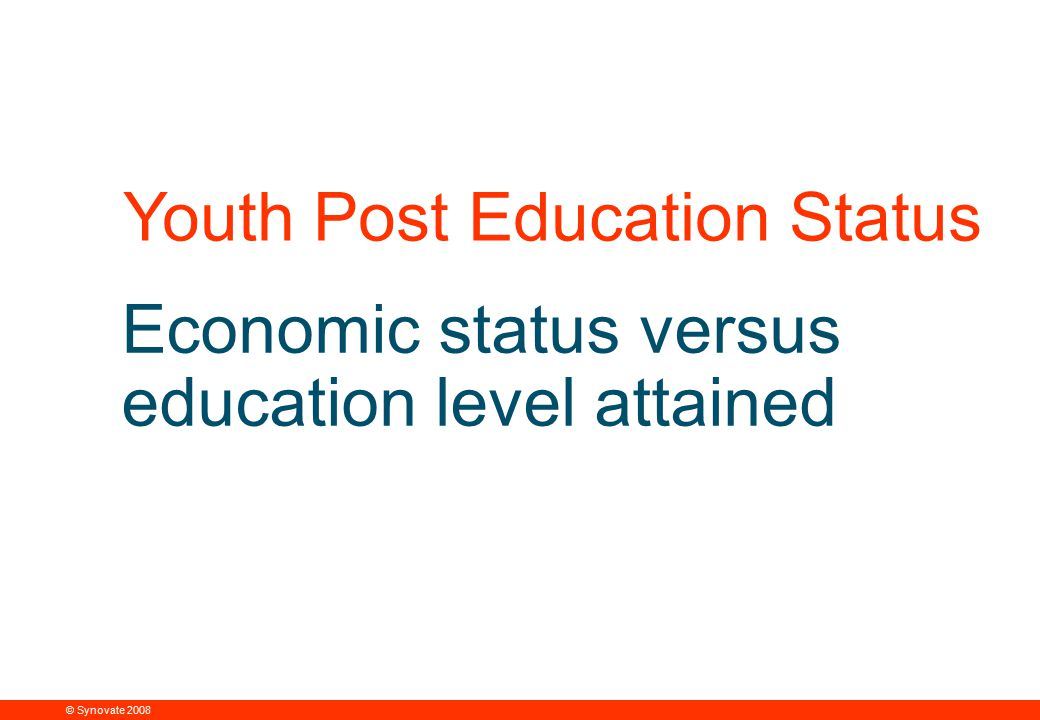 © Synovate 2008 12.00 8.70 5.48 4.63 8.24 5.73 5.27 10.7012.200.50 3.41 Economic status versus education level attained Youth Post Education Status
