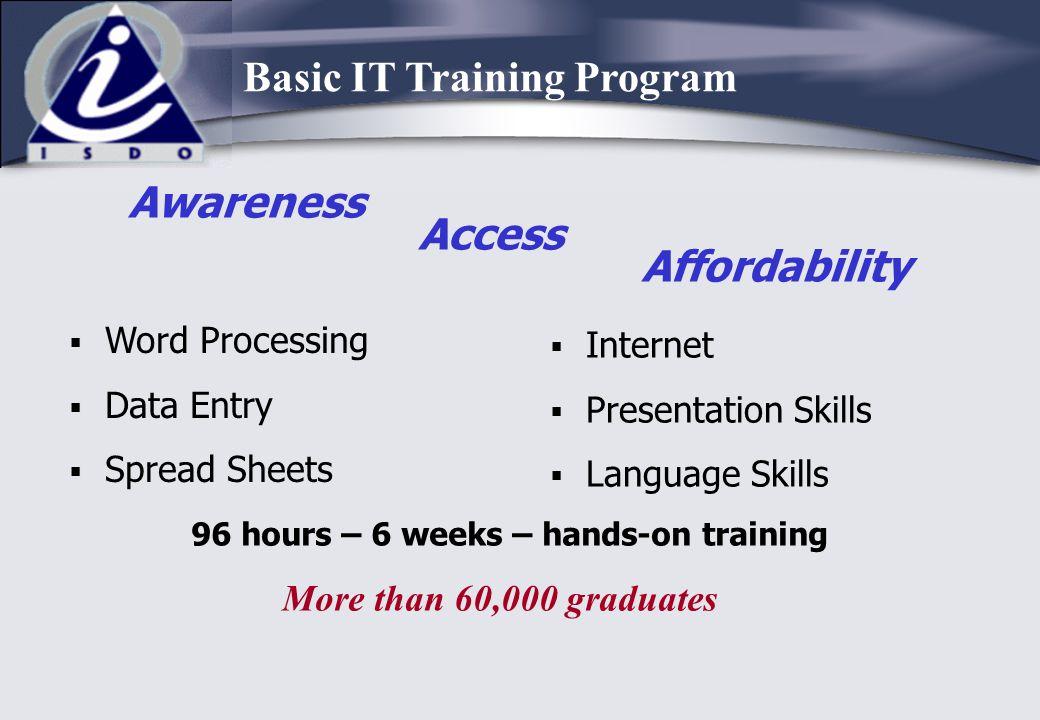 96 hours – 6 weeks – hands-on training More than 60,000 graduates  Internet  Presentation Skills  Language Skills  Word Processing  Data Entry 