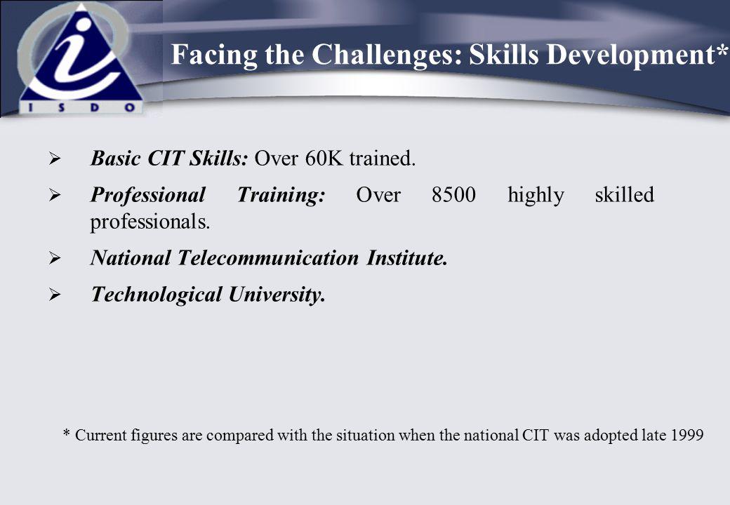  Basic CIT Skills: Over 60K trained.  Professional Training: Over 8500 highly skilled professionals.  National Telecommunication Institute.  Techn