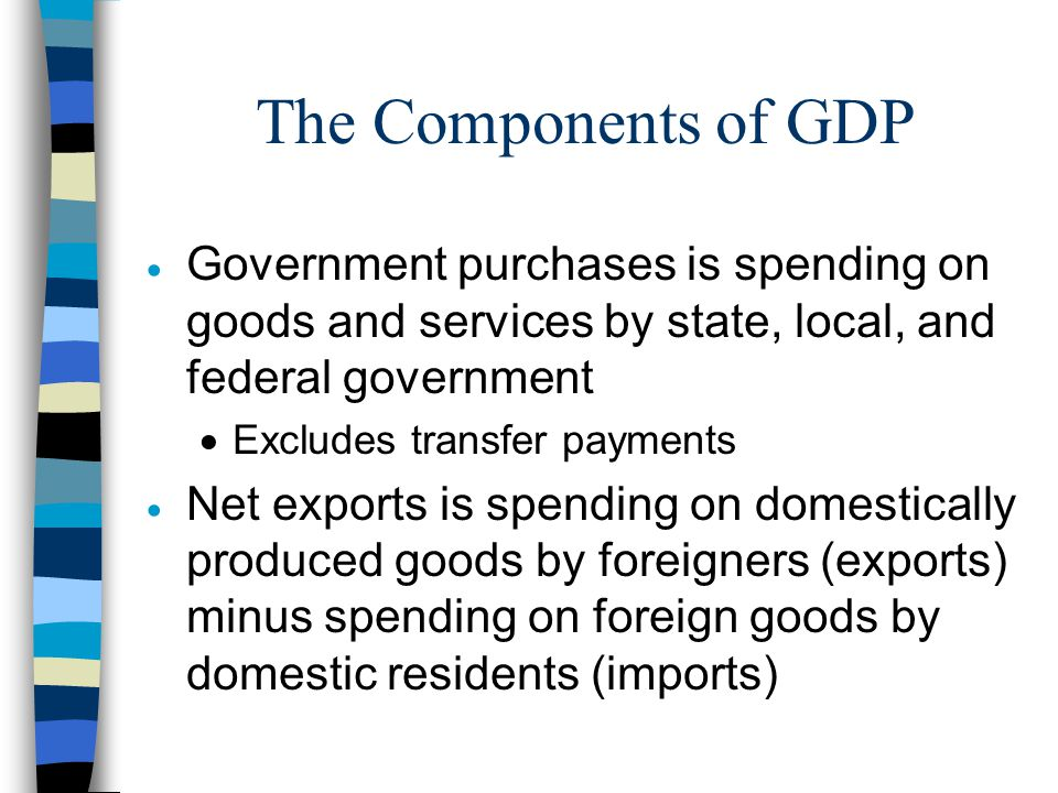 The Components of GDP  Government purchases is spending on goods and services by state, local, and federal government  Excludes transfer payments  Net exports is spending on domestically produced goods by foreigners (exports) minus spending on foreign goods by domestic residents (imports)