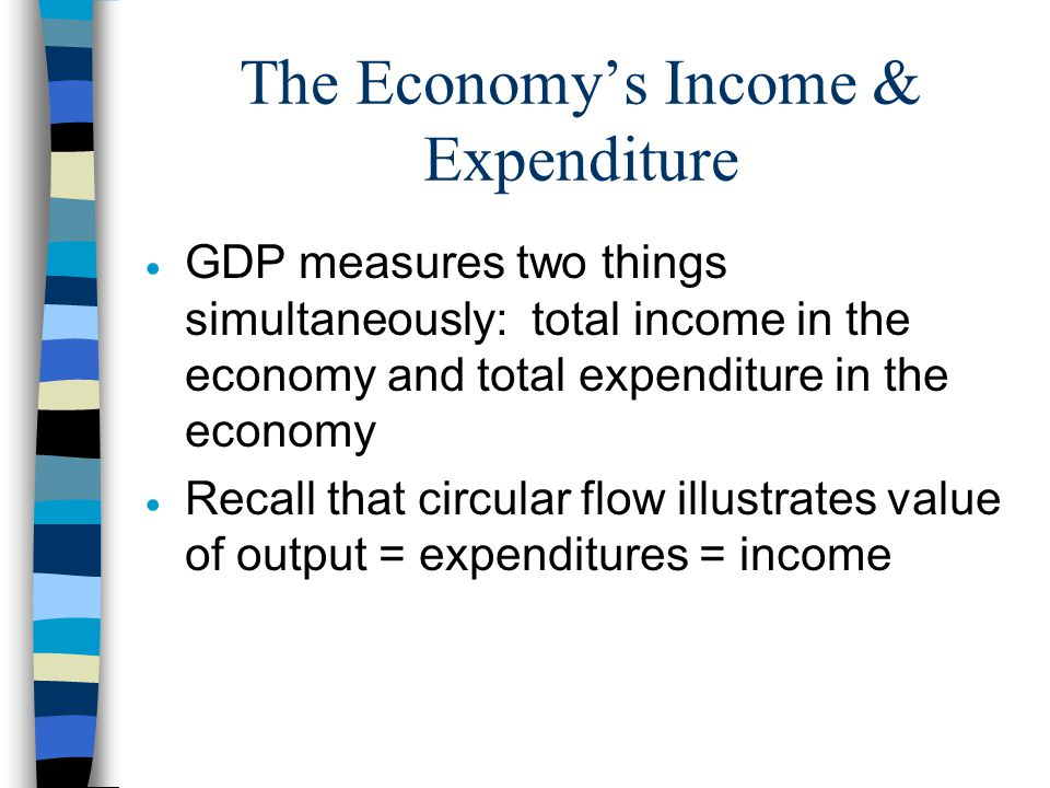 The Economy's Income & Expenditure  GDP measures two things simultaneously: total income in the economy and total expenditure in the economy  Recall that circular flow illustrates value of output = expenditures = income