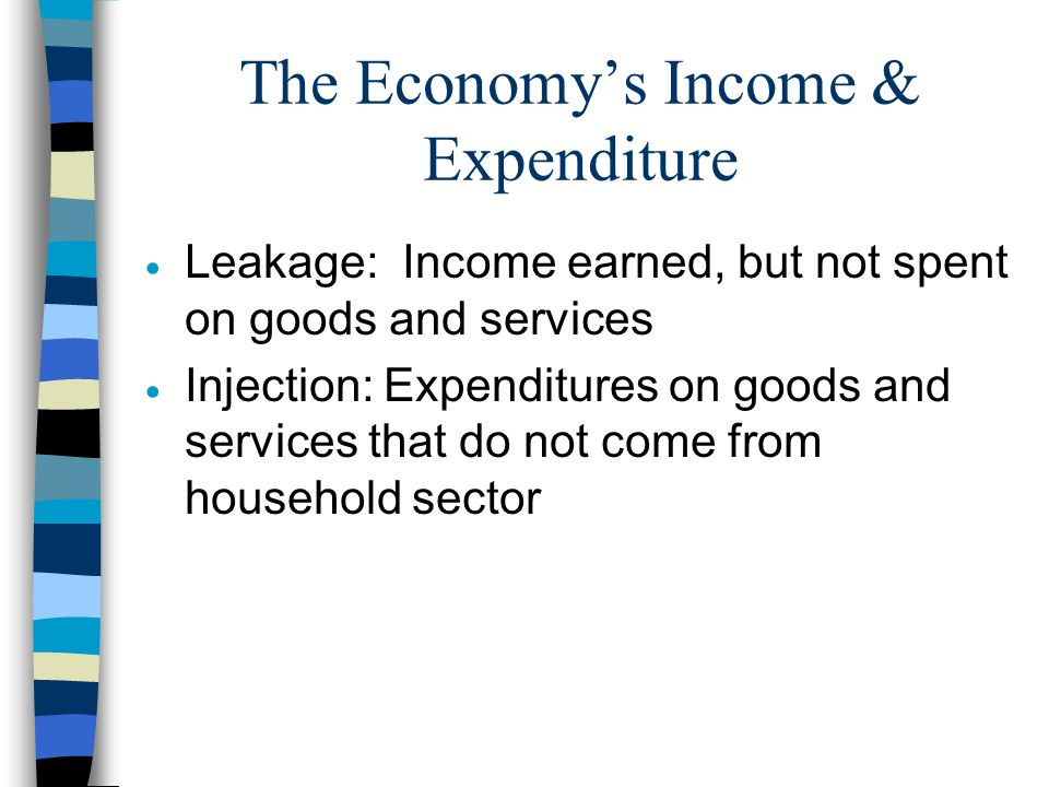 The Economy's Income & Expenditure  Leakage: Income earned, but not spent on goods and services  Injection: Expenditures on goods and services that do not come from household sector