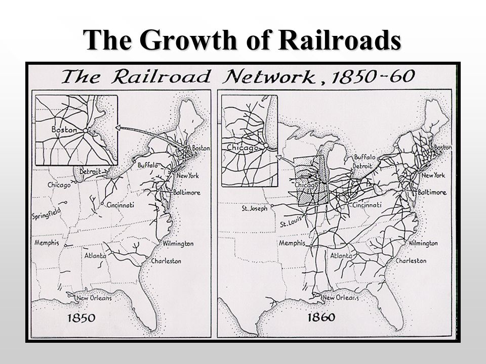 The Growth of Railroads
