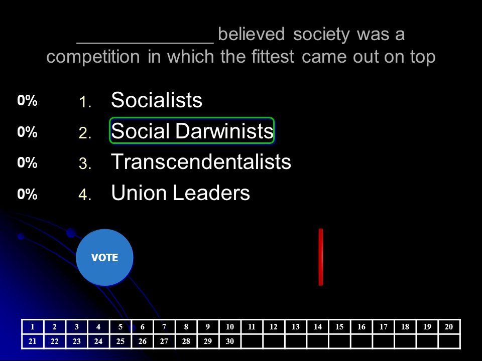 _____________ believed society was a competition in which the fittest came out on top 1. 1. Socialists 2. 2. Social Darwinists 3. 3. Transcendentalist