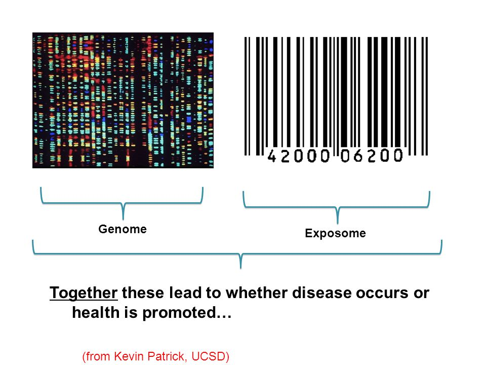 Genome Exposome Together these lead to whether disease occurs or health is promoted… (from Kevin Patrick, UCSD)