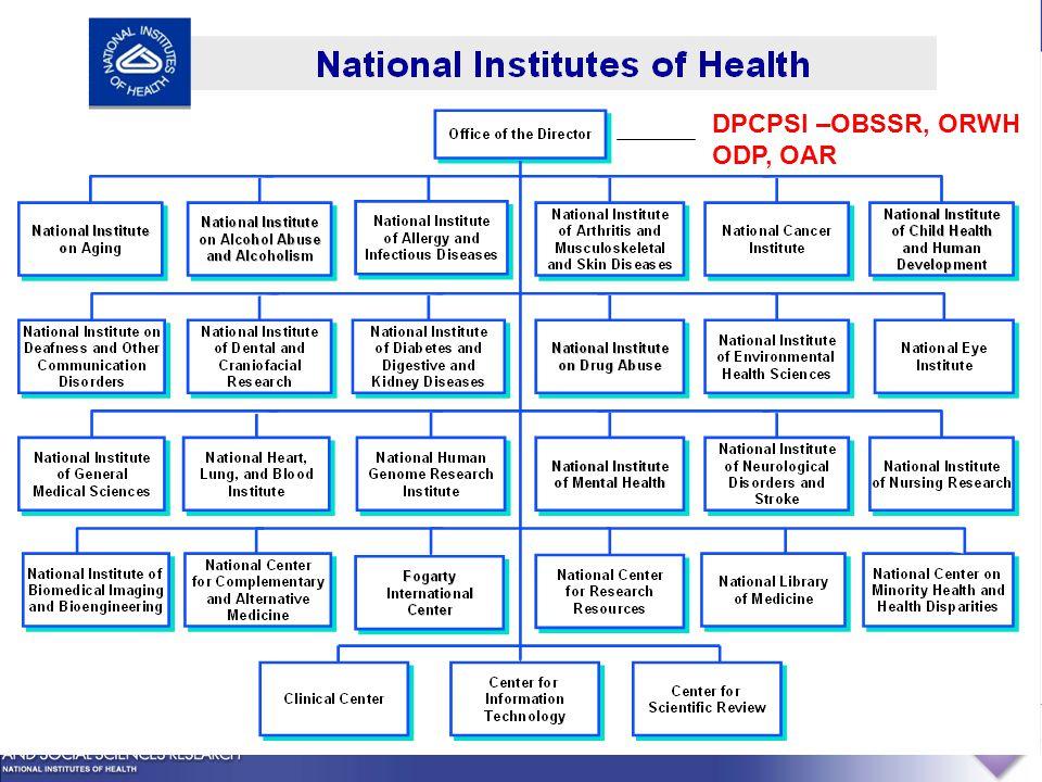 DPCPSI –OBSSR, ORWH ODP, OAR