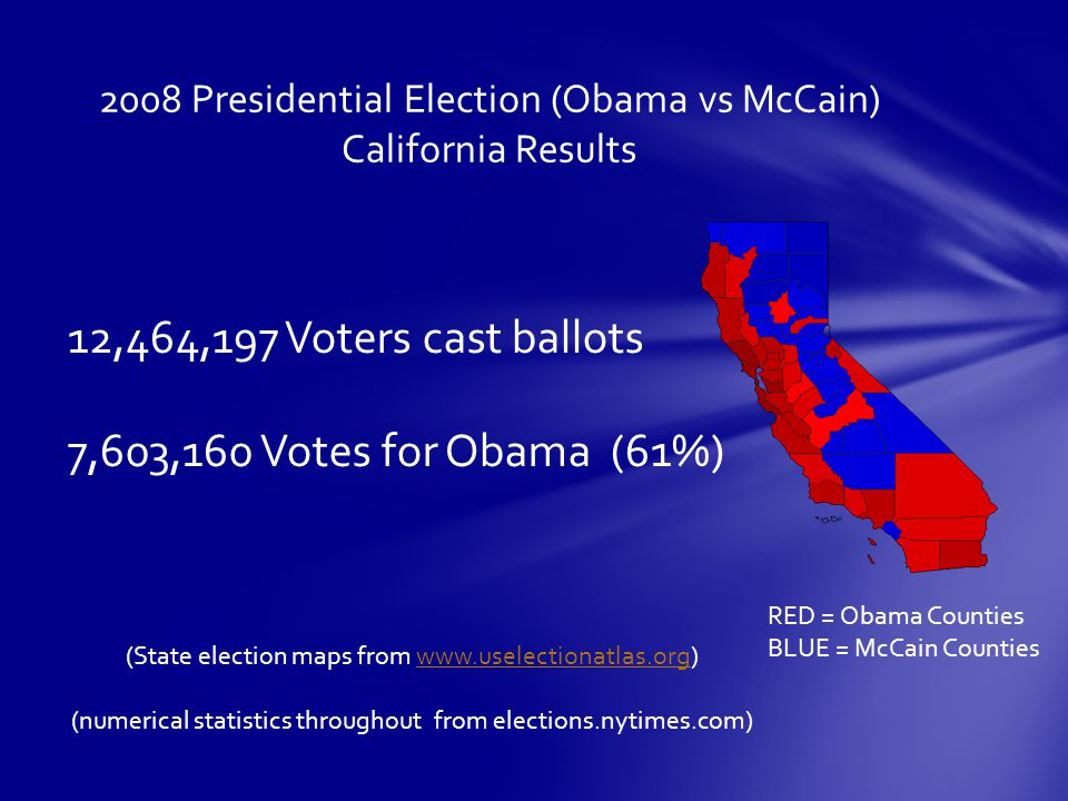 2008 Presidential Election (Obama vs McCain) California Results 12,464,197 Voters cast ballots 7,603,160 Votes for Obama (61%) (State election maps from www.uselectionatlas.org)www.uselectionatlas.org (numerical statistics throughout from elections.nytimes.com) RED = Obama Counties BLUE = McCain Counties