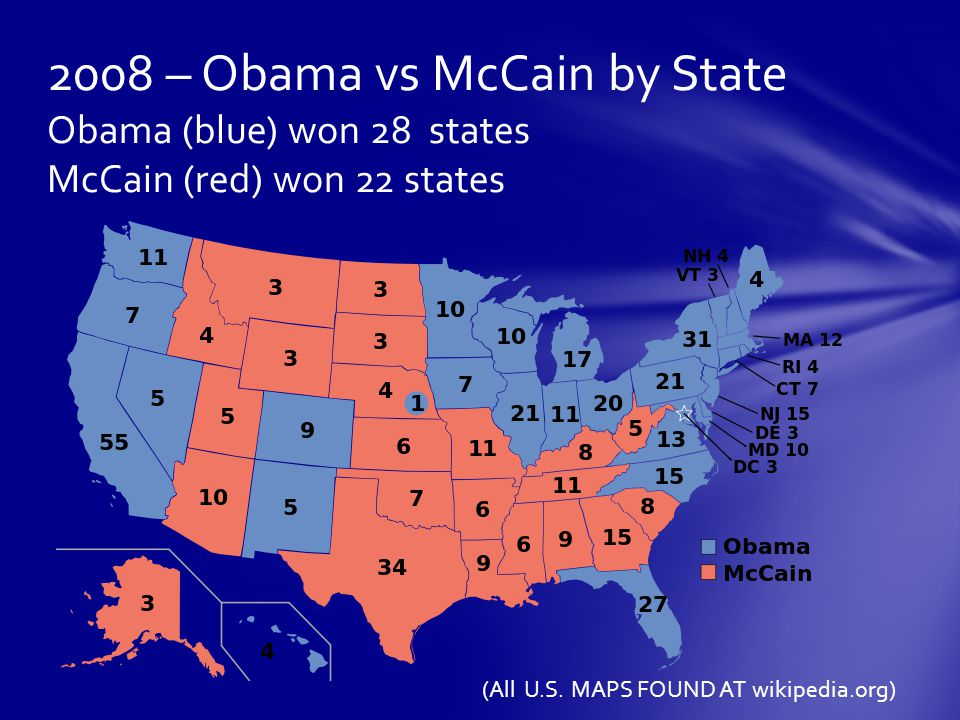 2008 – Obama vs McCain by State Obama (blue) won 28 states McCain (red) won 22 states (All U.S.