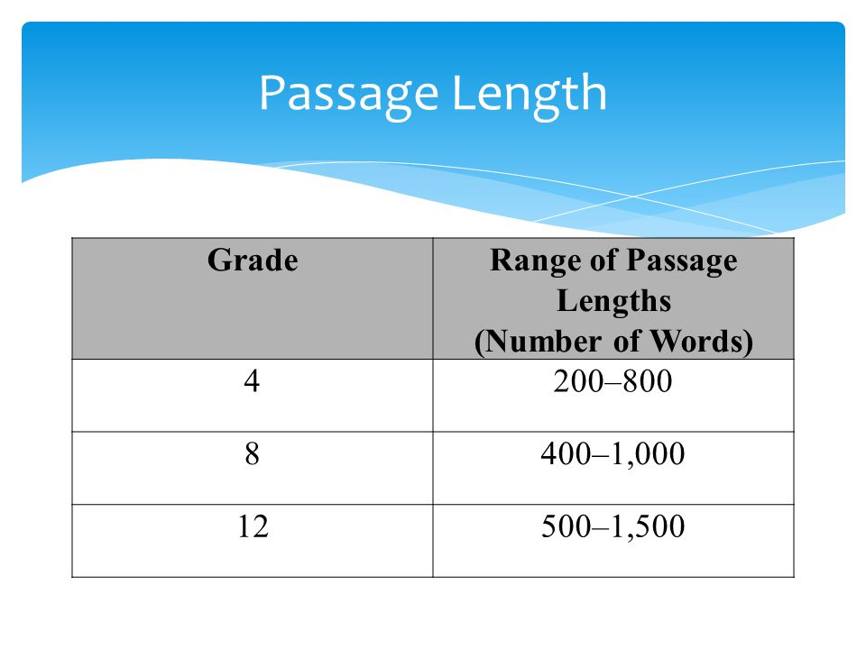 GradeRange of Passage Lengths (Number of Words) 4200–800 8400–1,000 12500–1,500 Passage Length