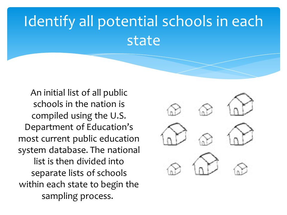 Identify all potential schools in each state An initial list of all public schools in the nation is compiled using the U.S.