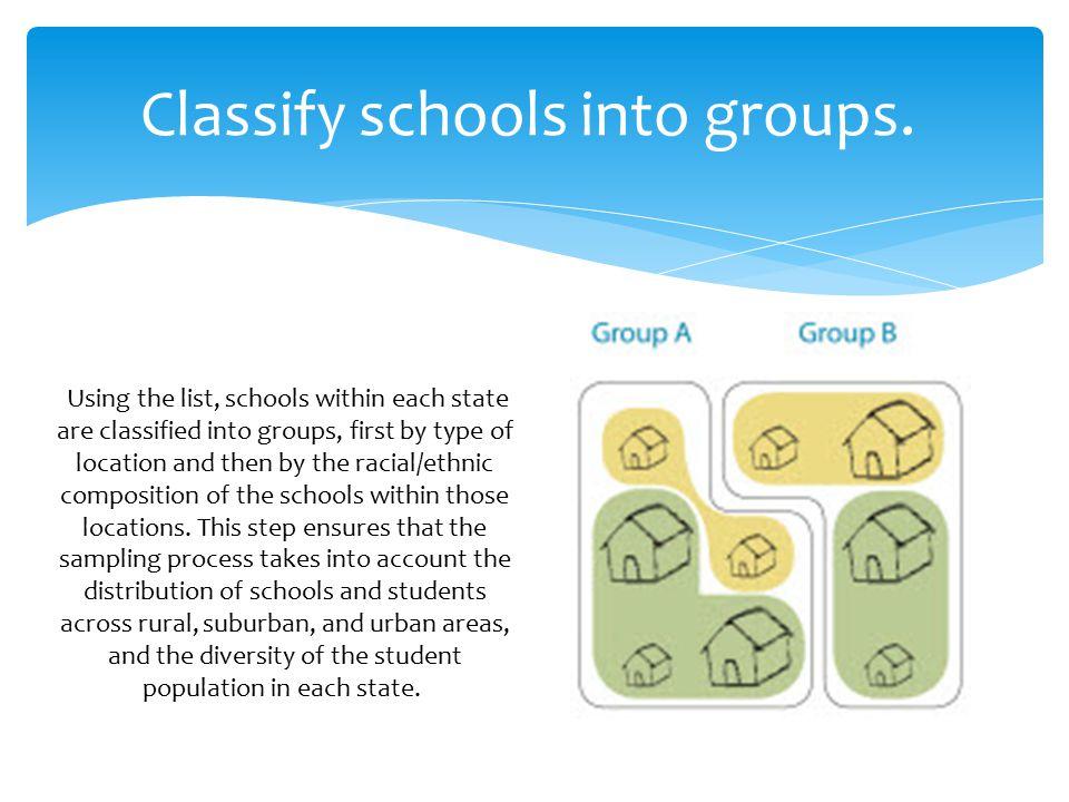 Classify schools into groups.