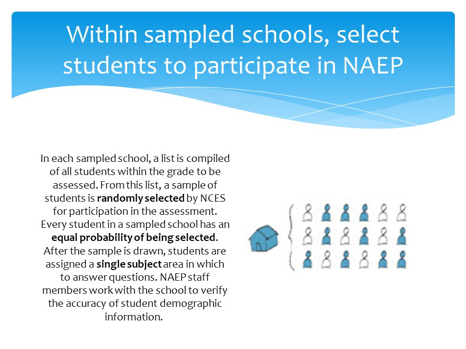Within sampled schools, select students to participate in NAEP In each sampled school, a list is compiled of all students within the grade to be assessed.