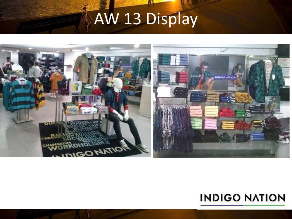 AW 13 Display