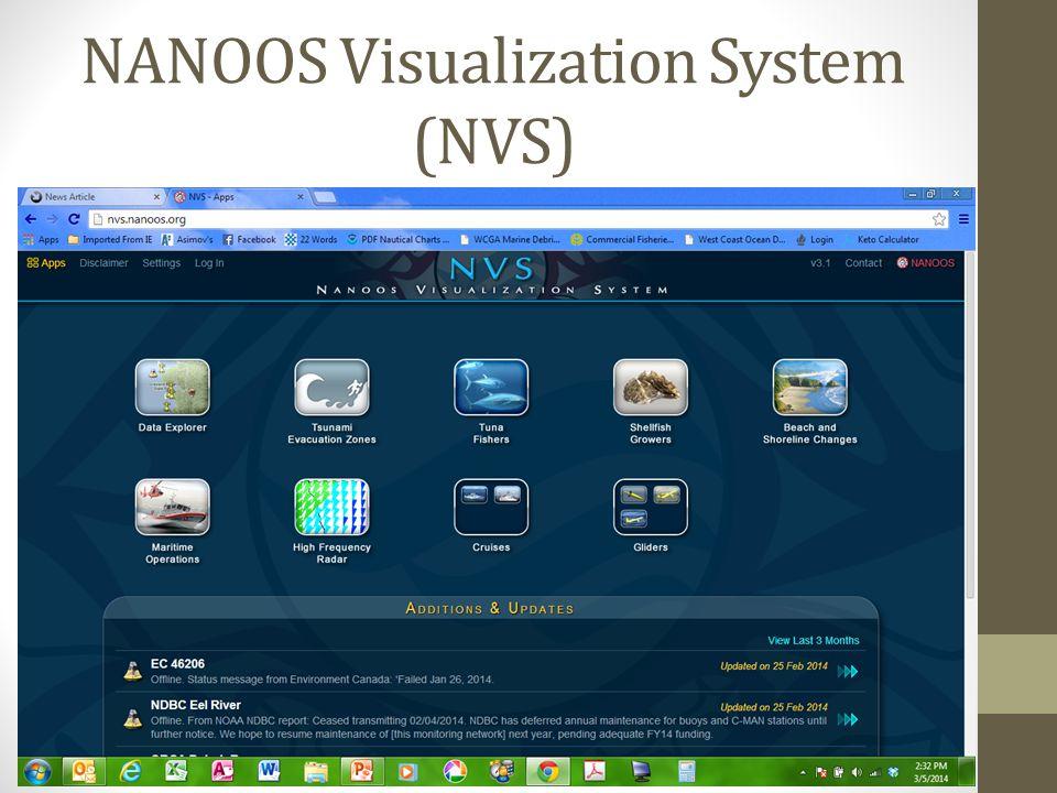 NANOOS Visualization System (NVS)