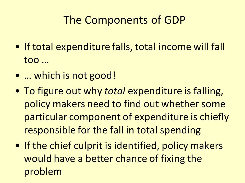 The Components of GDP If total expenditure falls, total income will fall too … … which is not good! To figure out why total expenditure is falling, po