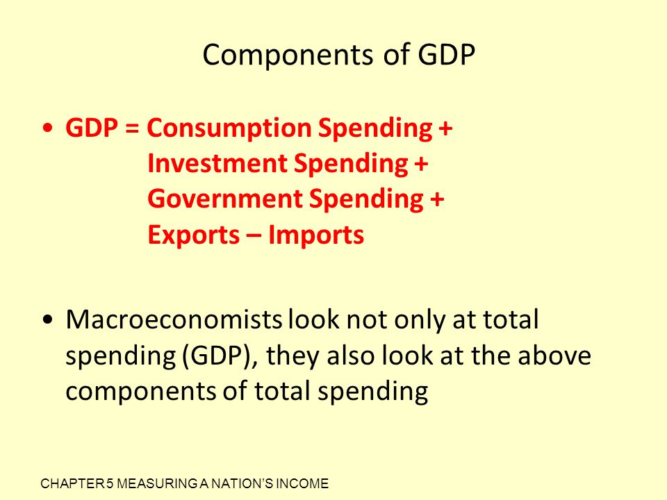 Components of GDP GDP = Consumption Spending + Investment Spending + Government Spending + Exports – Imports Macroeconomists look not only at total sp