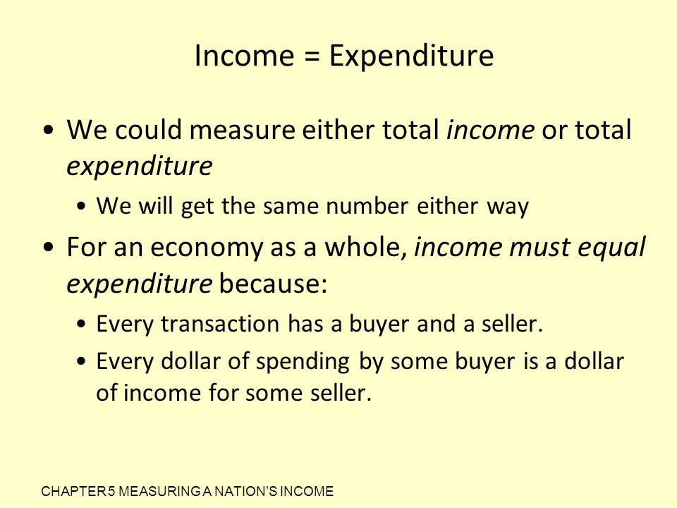 Income = Expenditure We could measure either total income or total expenditure We will get the same number either way For an economy as a whole, incom