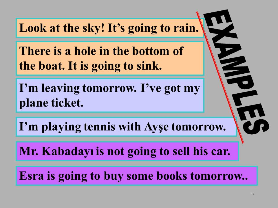 7 Esra is going to buy some books tomorrow.. Mr. Kabadayı is not going to sell his car.