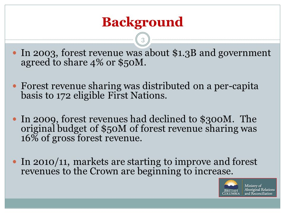 Background 3 In 2003, forest revenue was about $1.3B and government agreed to share 4% or $50M.