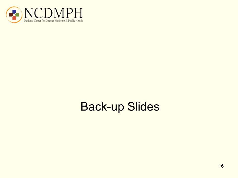 Back-up Slides 16