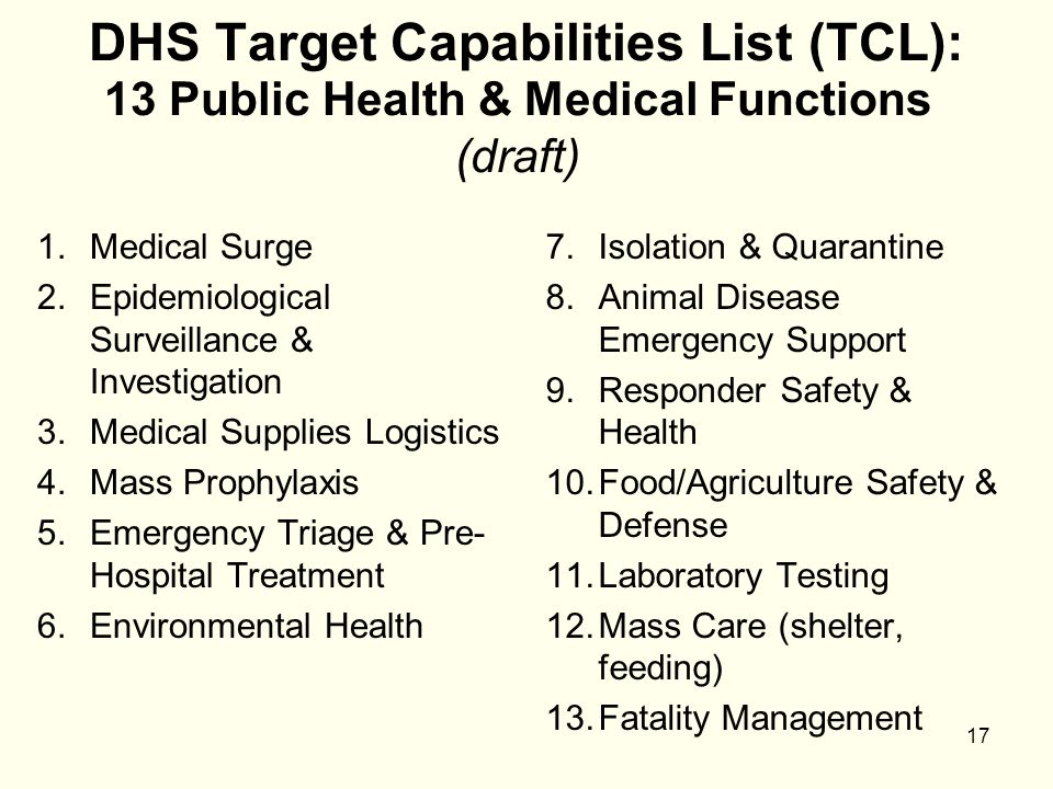 DHS Target Capabilities List (TCL): 13 Public Health & Medical Functions (draft) 1.Medical Surge 2.Epidemiological Surveillance & Investigation 3.Medi