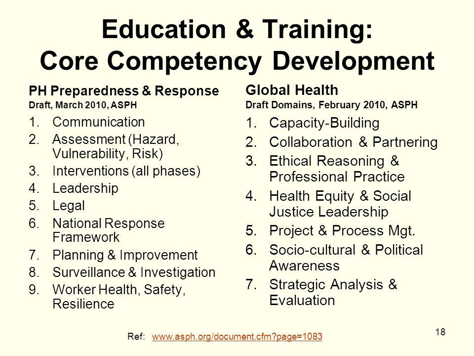 Education & Training: Core Competency Development PH Preparedness & Response Draft, March 2010, ASPH 1.Communication 2.Assessment (Hazard, Vulnerabili