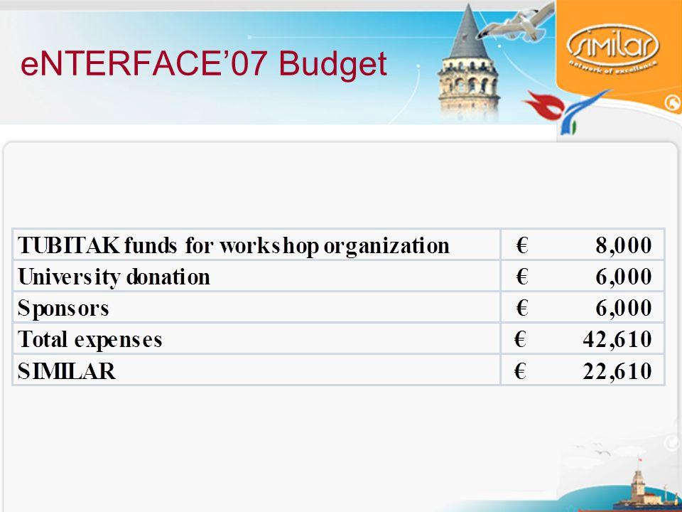 eNTERFACE'07 Budget