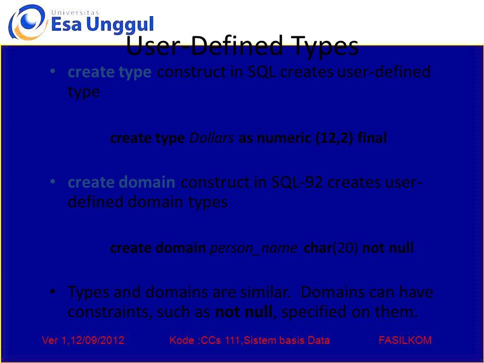 Ver 1,12/09/2012Kode :CCs 111,Sistem basis DataFASILKOM Domain Constraints Domain constraints are the most elementary form of integrity constraint.