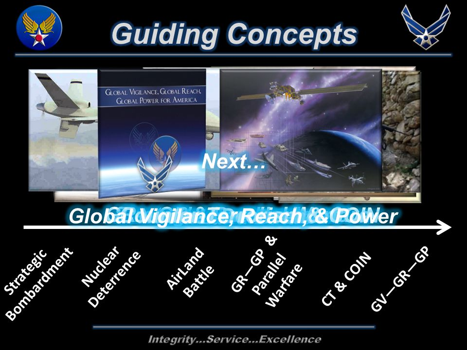 Strategic Bombardment Nuclear Deterrence AirLand Battle GR—GP & Parallel Warfare CT & COINGV—GR—GP
