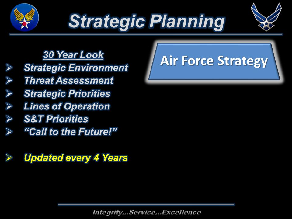 Air Force Strategy
