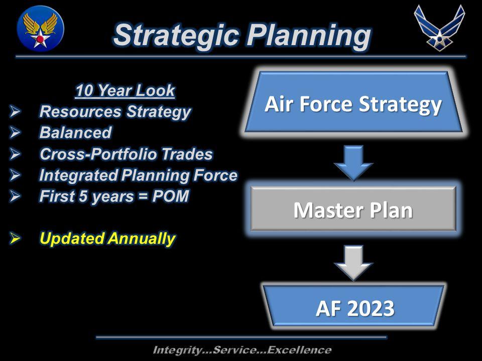 Air Force Strategy Master Plan AF 2023