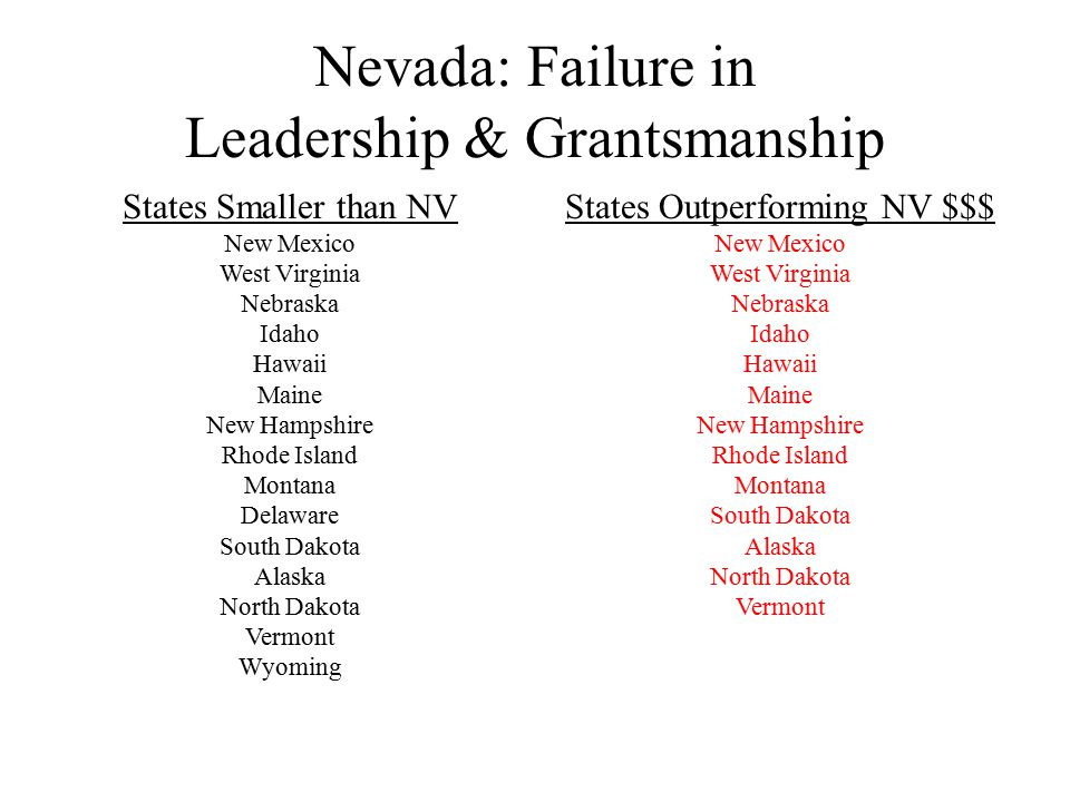 Nevada: Failure in Leadership & Grantsmanship States Smaller than NV New Mexico West Virginia Nebraska Idaho Hawaii Maine New Hampshire Rhode Island Montana Delaware South Dakota Alaska North Dakota Vermont Wyoming States Outperforming NV $$$ New Mexico West Virginia Nebraska Idaho Hawaii Maine New Hampshire Rhode Island Montana South Dakota Alaska North Dakota Vermont