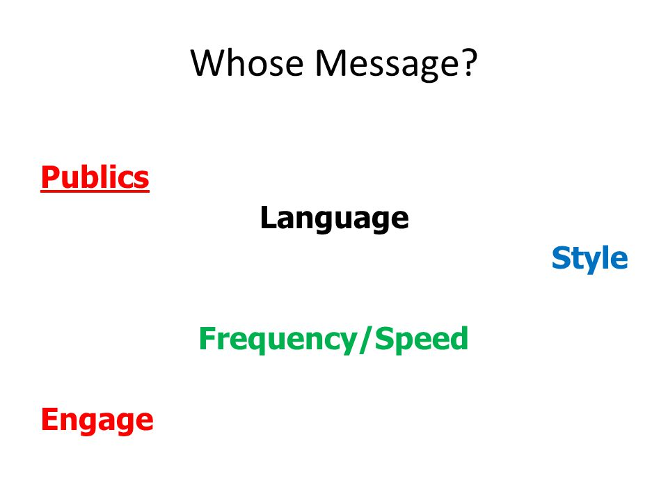 Whose Message Publics Language Style Frequency/Speed Engage