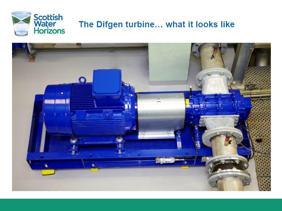 The Difgen turbine… what it looks like