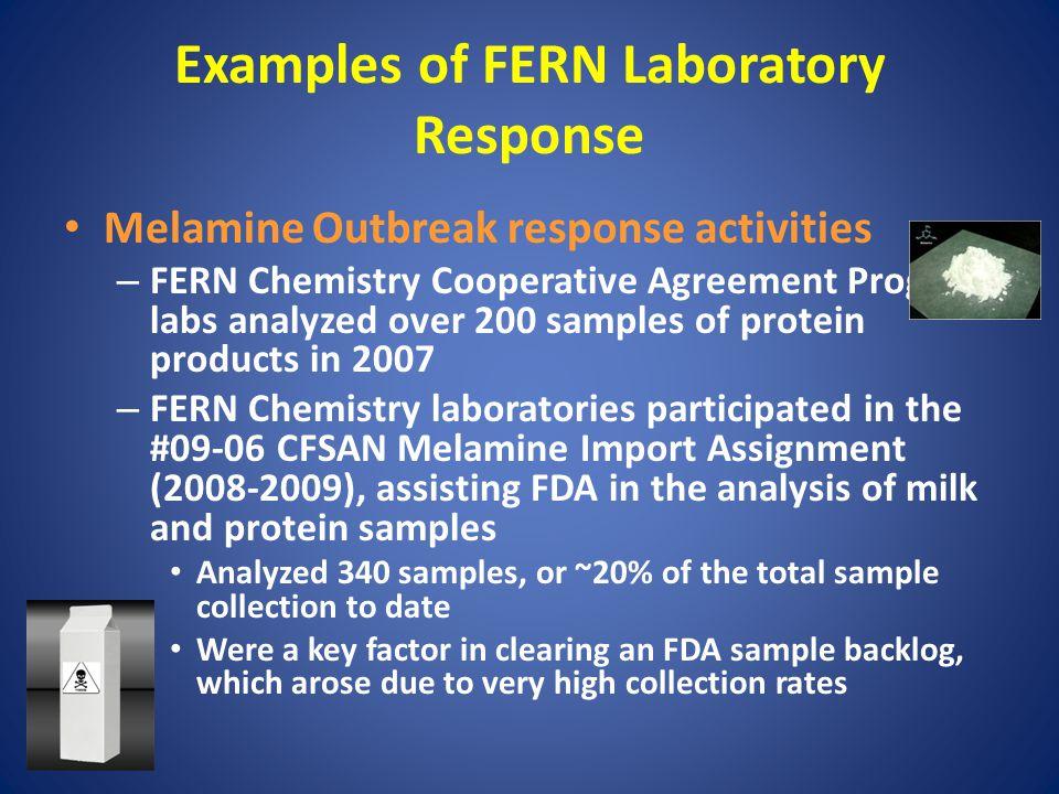 Examples of FERN Laboratory Response Melamine Outbreak response activities – FERN Chemistry Cooperative Agreement Program labs analyzed over 200 sampl