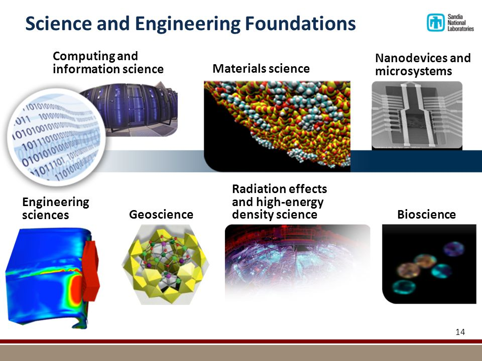 Nanodevices and microsystems Engineering sciences Radiation effects and high-energy density science Materials science Computing and information science Bioscience 14 Science and Engineering Foundations Geoscience