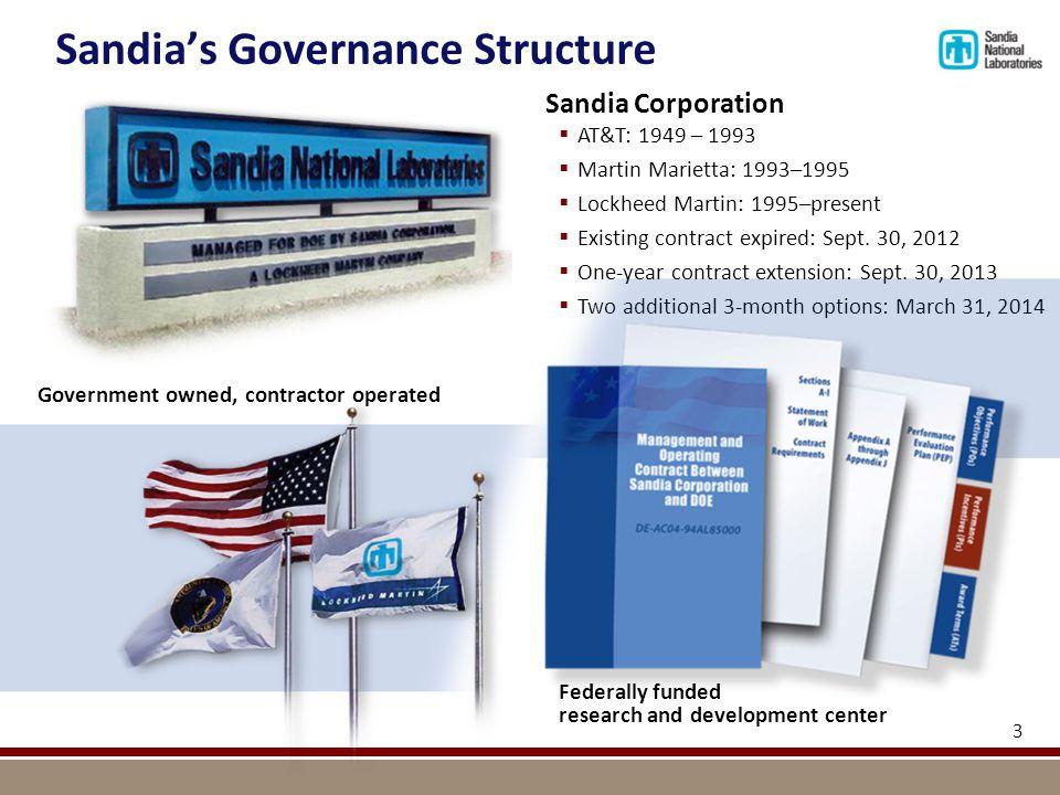 Sandia Corporation  AT&T: 1949 – 1993  Martin Marietta: 1993–1995  Lockheed Martin: 1995–present  Existing contract expired: Sept. 30, 2012  One-