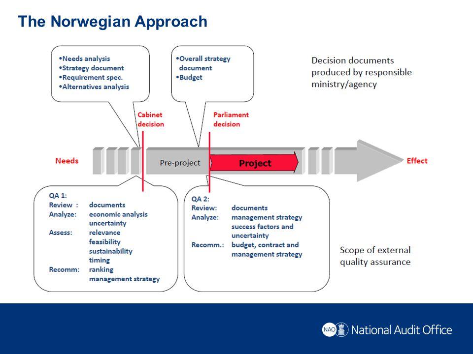 The Norwegian Approach