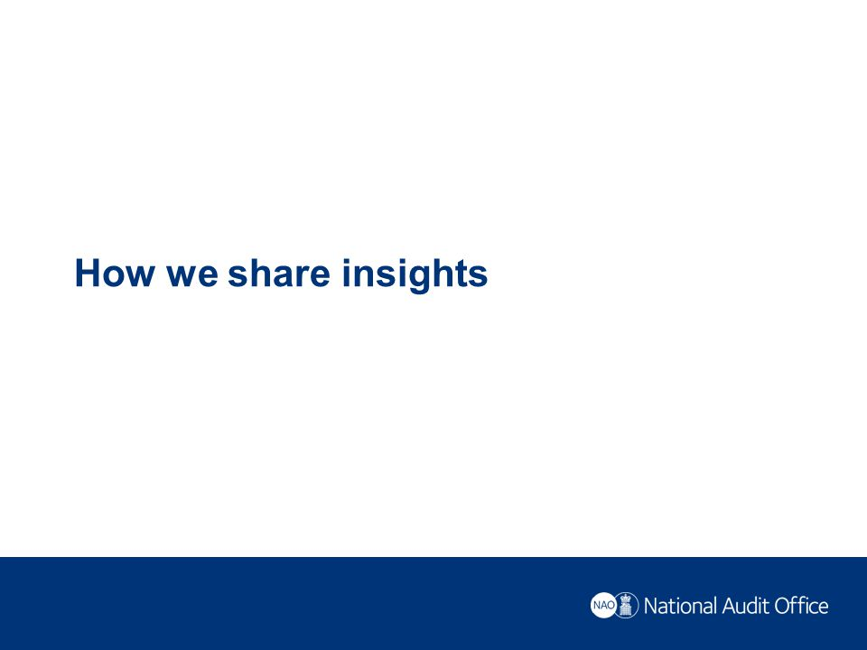How we share insights