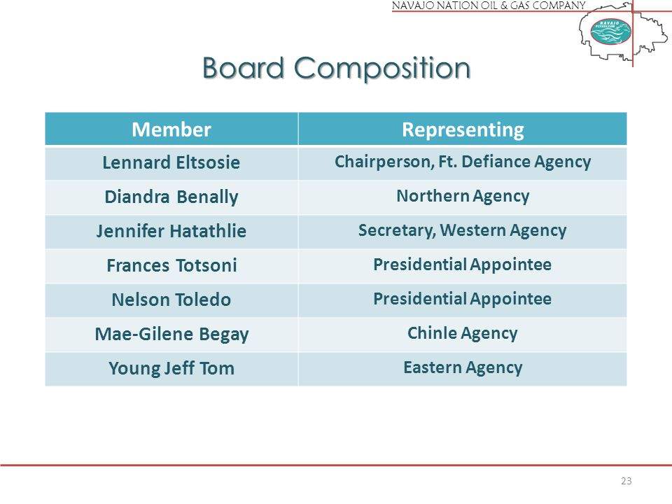 NAVAJO NATION OIL & GAS COMPANY Board Composition MemberRepresenting Lennard Eltsosie Chairperson, Ft.