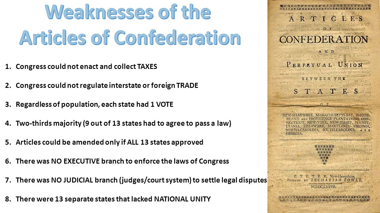 1.Congress could not enact and collect TAXES 2.Congress could not regulate interstate or foreign TRADE 3.Regardless of population, each state had 1 VOTE 4.Two-thirds majority (9 out of 13 states had to agree to pass a law) 5.Articles could be amended only if ALL 13 states approved 6.There was NO EXECUTIVE branch to enforce the laws of Congress 7.There was NO JUDICIAL branch (judges/court system) to settle legal disputes 8.There were 13 separate states that lacked NATIONAL UNITY
