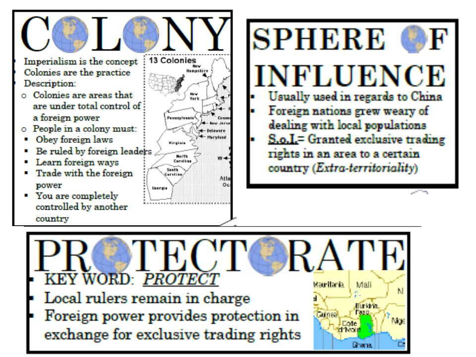 Impact of Imperialism in Africa POSITIVE – Local warfare reduced – Improved sanitation – Hospitals led to increased lifespan – Schools led to increased literacy – Economic growth NEGATIVE – Loss of land and independence – Men forced to work in European owned mines and on European owned farms – Contempt for traditional culture and admiration of European culture = identity problems – Dividing up of Africa = artificial boundaries divided kinship groups and united rivals