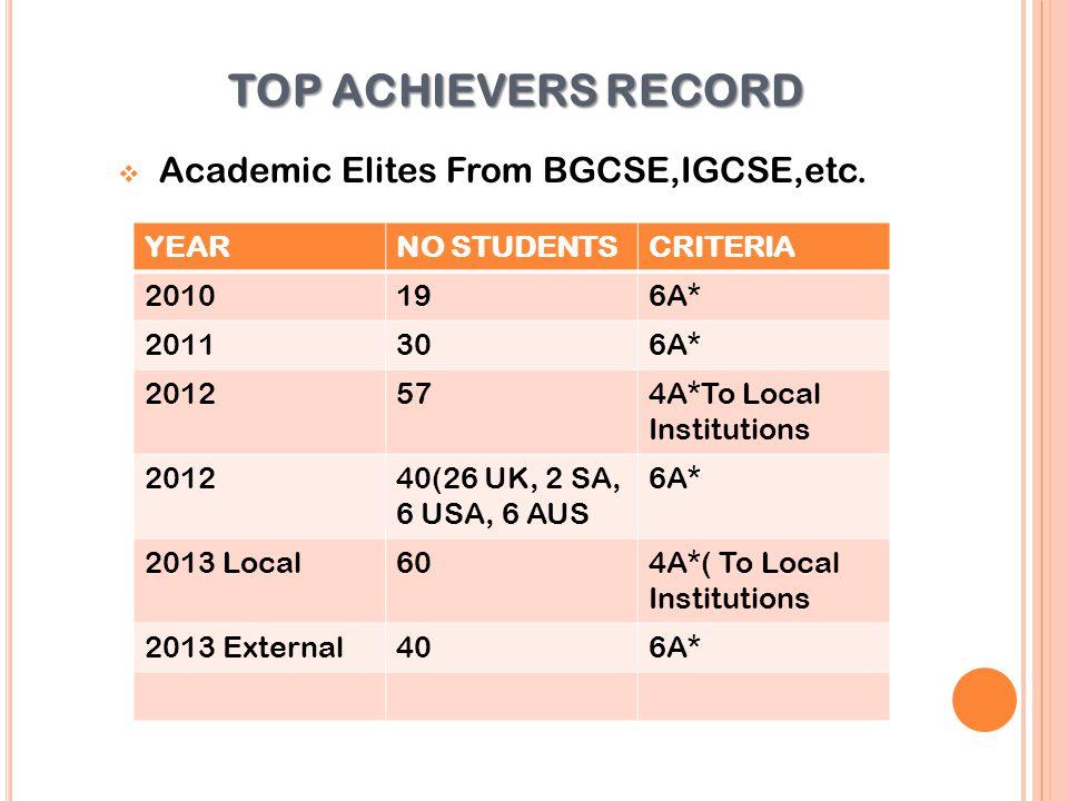 TOP ACHIEVERS RECORD  Academic Elites From BGCSE,IGCSE,etc.