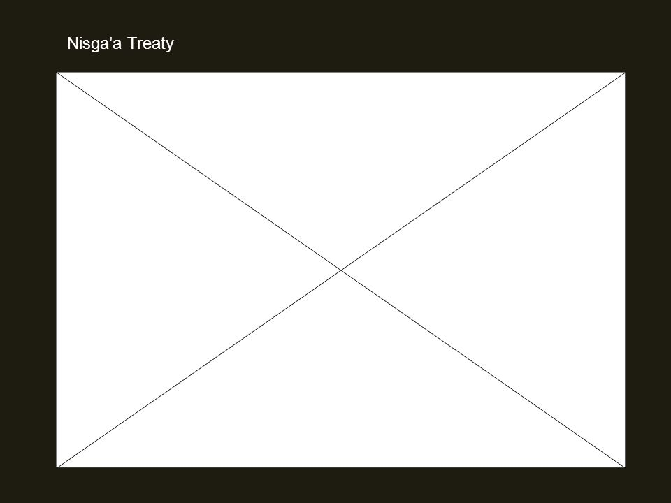 Nisga'a Treaty