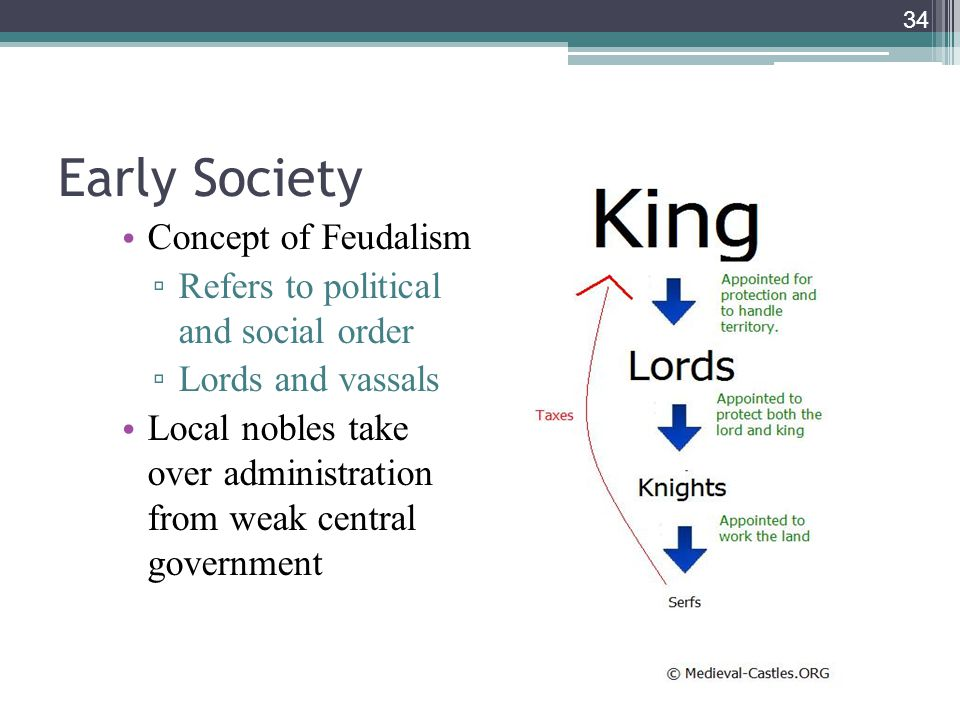34 Early Society Concept of Feudalism ▫ Refers to political and social order ▫ Lords and vassals Local nobles take over administration from weak centr