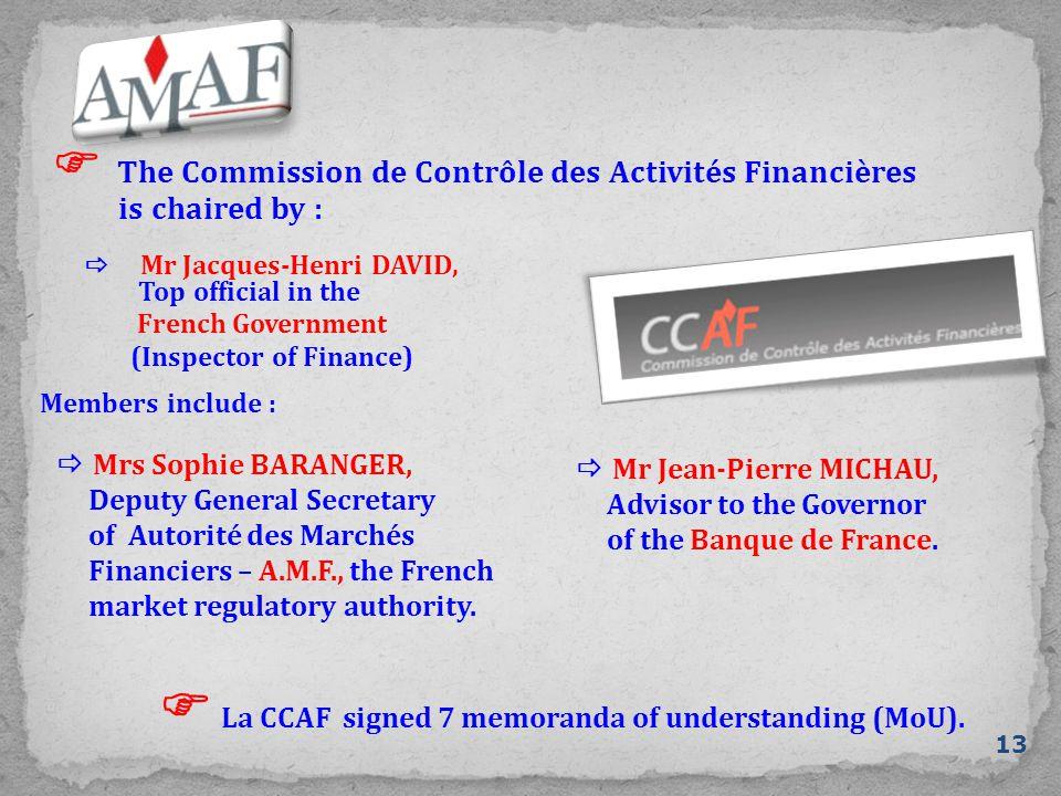  The Commission de Contrôle des Activités Financières is chaired by :  Mr Jacques-Henri DAVID, Top official in the French Government (Inspector of Finance) Members include : 13  Mrs Sophie BARANGER, Deputy General Secretary of Autorité des Marchés Financiers – A.M.F., the French market regulatory authority.