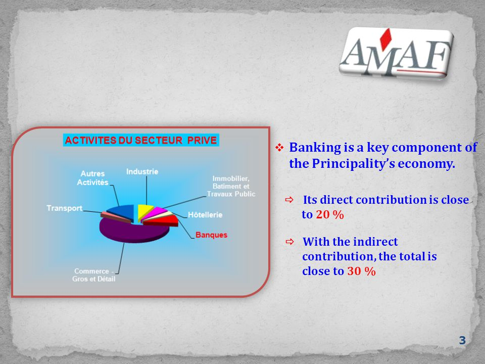  Banking is a key component of the Principality's economy.