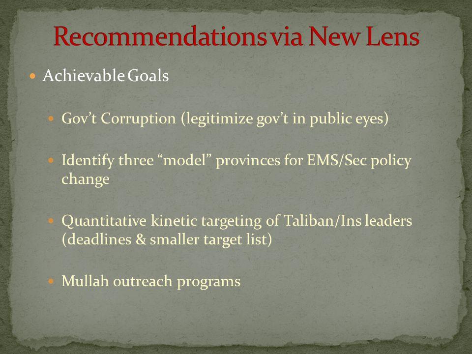 "Achievable Goals Gov't Corruption (legitimize gov't in public eyes) Identify three ""model"" provinces for EMS/Sec policy change Quantitative kinetic ta"