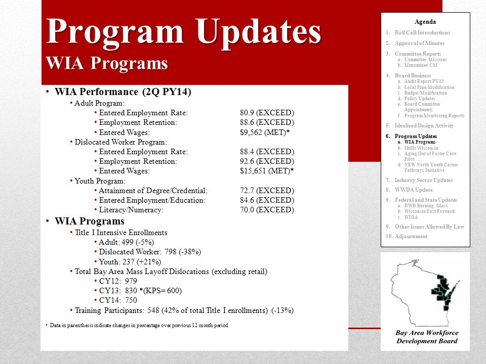 Program Updates WIA Programs Agenda 1.Roll Call/Introductions 2.Approval of Minutes 3.Committee Reports a.Committee Missions b.Menominee CM 4.Board Bu